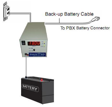 Bộ nguồn DIAMOND dùng cho tổng đài Panasonic KX-TDA100D