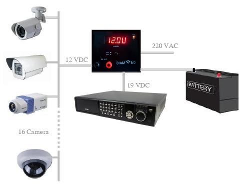 Bộ nguồn tập trung, lưu điện dùng cho camera DIAMOND DA-16CB