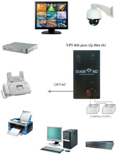 Bộ nguồn lưu điện UPS DIAMOND D24LBS