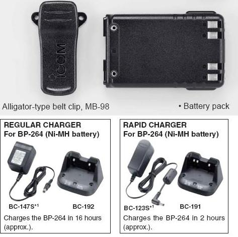 Pin, bộ sạc, nguồn dùng cho bộ đàm ICOM