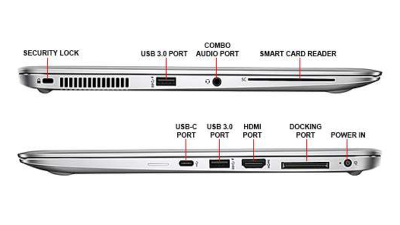 Kết nối HPEliteBookFolio 1040 G3 tối ưu phân bổ