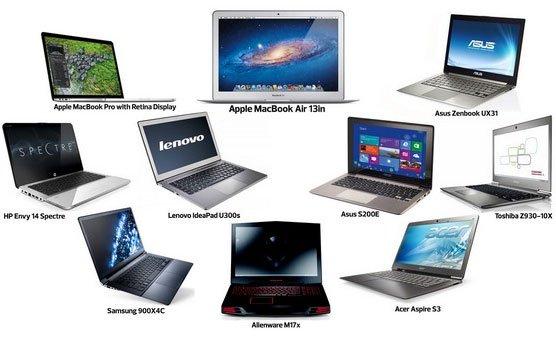thông số kỹ thuật của laptop