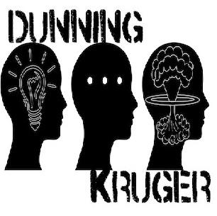 Hiệu ứng Dunning-Kruger: Người kém thông minh không đủ thông minh để nhận ra điều đó