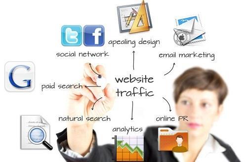 Mạng xã hội và các công cụ online ngày nay giúp chăm sóc khách hàng hiệu quả