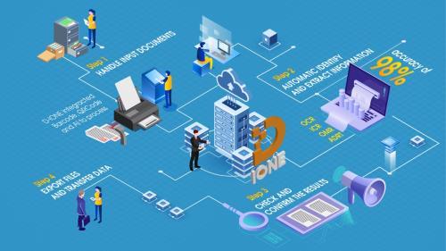Giải pháp số hóa D-IONE tạo lập cơ sở dữ liệu nhanh chóng, hiệu quả cho chuyển đổi số thành công