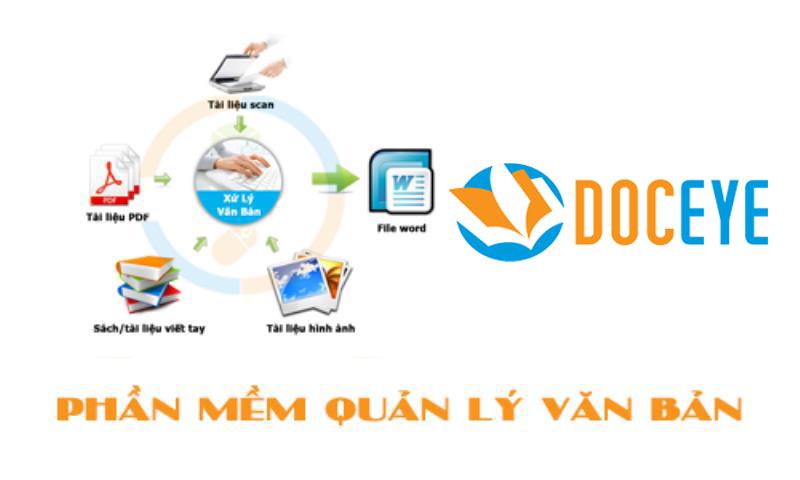 DocEye - Phần mềm quản lý tài liệu chuyên dụng, hiện đại