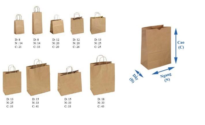 6 yếu tố ảnh hưởng đến thiết kế, in ấn bao bì 1