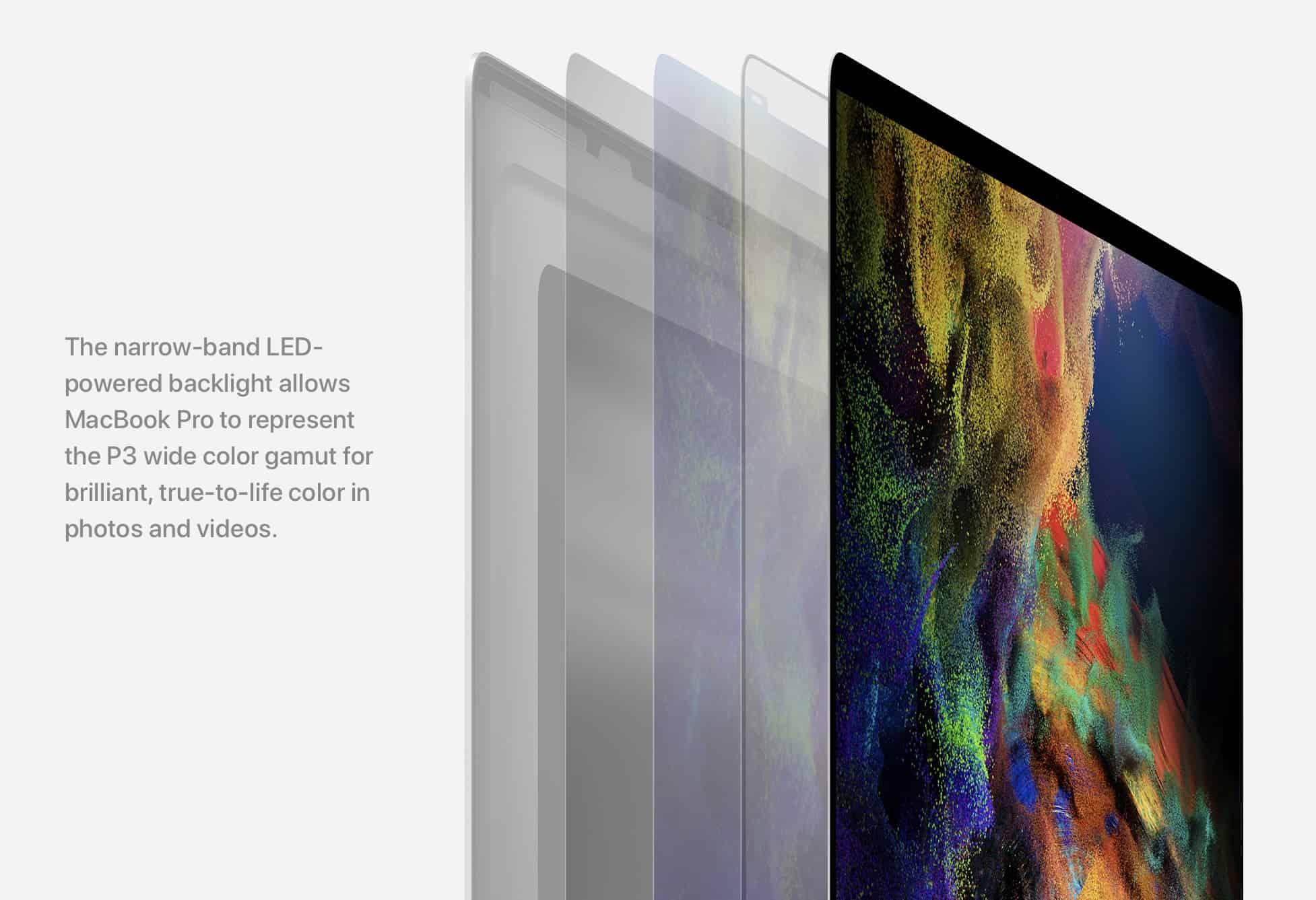 MacBook Pro 16 inch 2019 - Monitor
