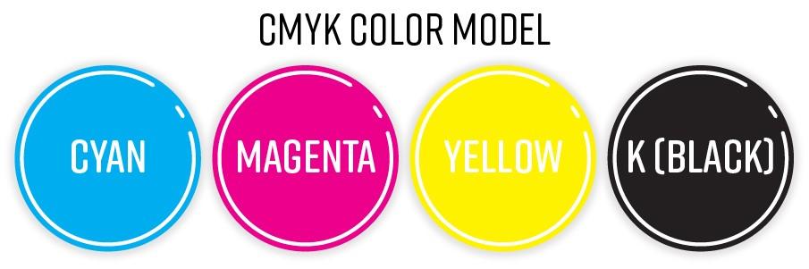 Màu chuẩn CMYK giúp bạn in ấn chuẩn xác hơn