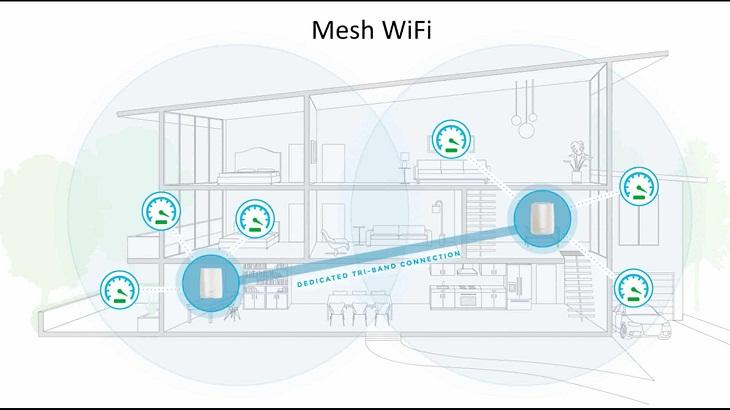 3.Mesh Network là gì? Tại sao chúng lại hữu ích?