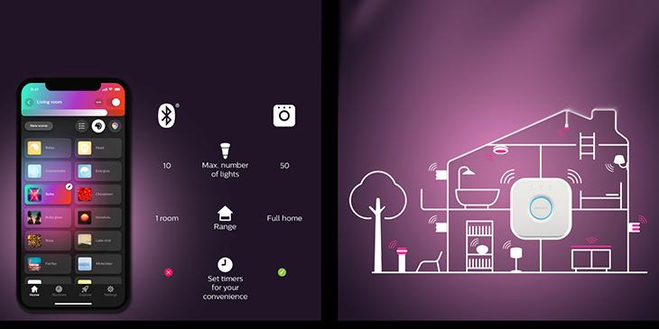 Ngoài ra, Echo Plus có thể điều khiển trực tiếp các thiết bị Zigbee, đồng thời cũng sẽ cho phép bạn kích hoạt các chức năng để điều khiển các thiết bị chạy trên các tiêu chuẩn khác, như camera chuông cửa thông minh chẳng hạn.