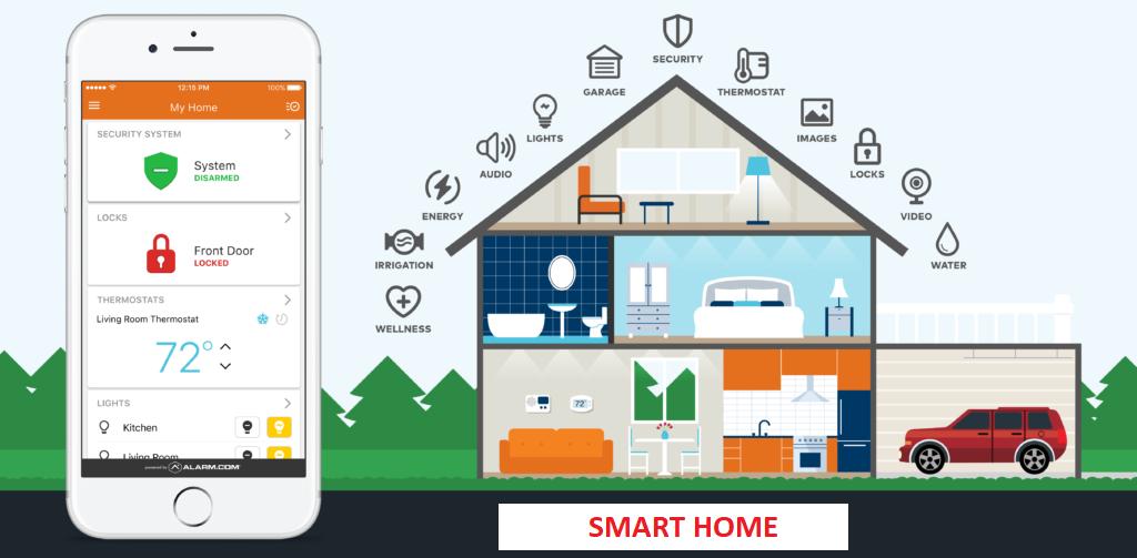 Điều khiển Smart Home với linh kiện điện tử