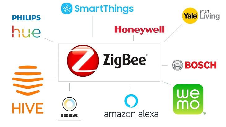 Các thiết bị dùng được Zigbee  Nhiều thiết bị của những thương hiệu lớn như: Amazon, Comcast, Honeywell, Huawei, Philips, SmartThings, Texas Instruments, Amazon, Belkin, Ikea, Lutron, Nokia, Osram, Bosch, Indesit, Samsung, Velux, Humax, Panasonic, Miele,….