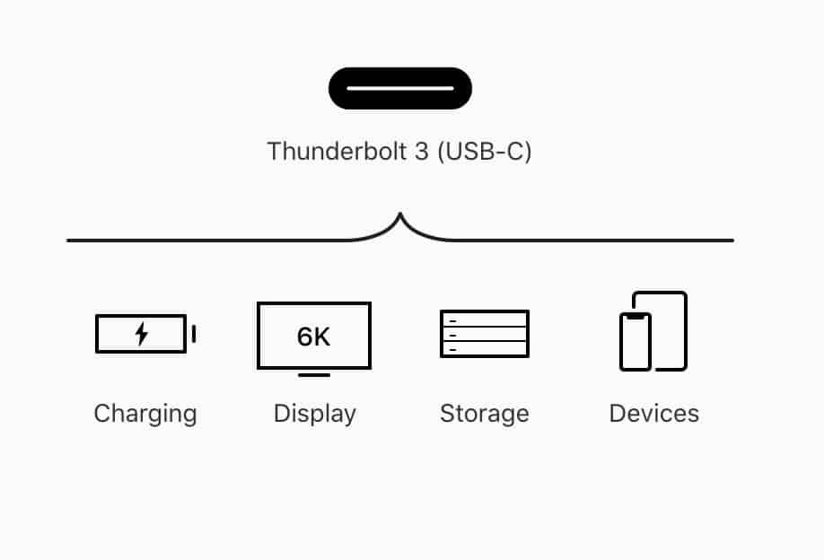 Cổng kết nối Macbook Air 2020-laptopvang.com
