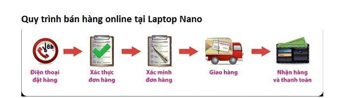 quy trình chuyển hàng COD tại laptop nano